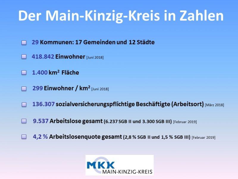 20190213_MKK_in_Zahlen