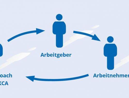 Sozialer Arbeitsmarkt im Main-Kinzig-Kreis